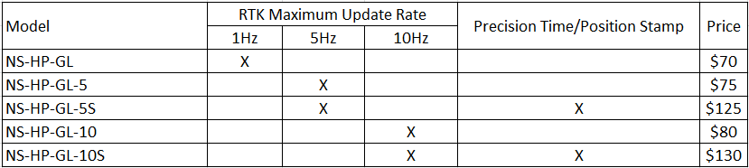 ns-hp-gl-price-20181117.png