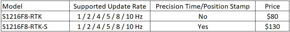 s1216f8-rtk-price-20181117.png