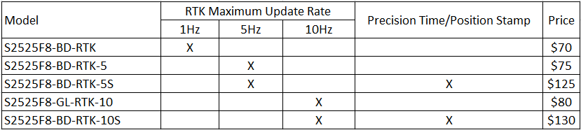 s2525f8-bd-rtk-price-20181117.png