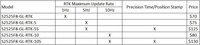s2525f8-gl-rtk-price-20181117.png