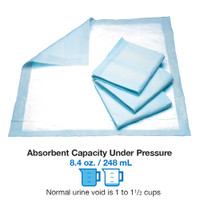 Select® Ultra-thin Underpad