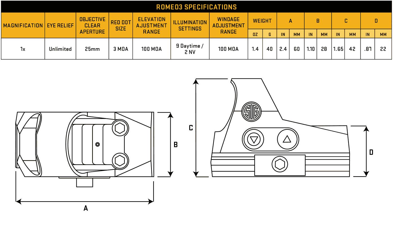 romeo3-1x25mm-specs.png