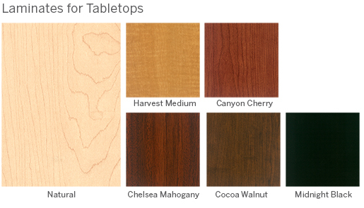 surface-selection-guide-table-laminate-2.jpg