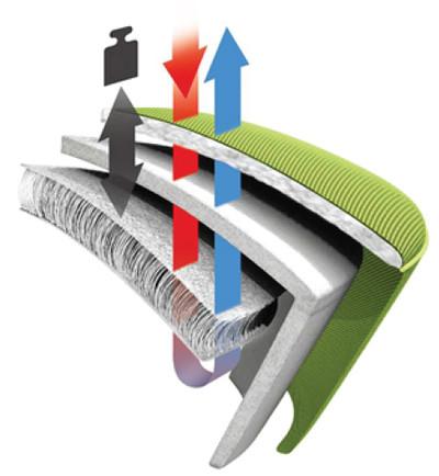 Via Swopper Air Breathable 3D seat design