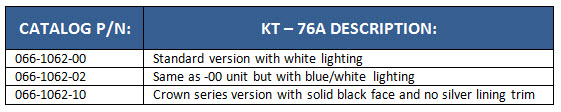 kt-76a-part-number-table.jpg