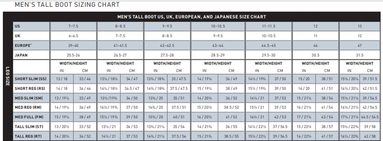 Ariat Boot Guide: Sizing, Fit, & Styles - The Farm House, Inc.