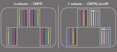 apc-ujv55-printhead-configuration-4-7.jpg