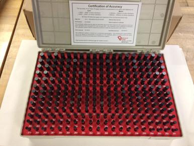 Vermont .2510 to .5000 Minus Series Black Pin Gage set