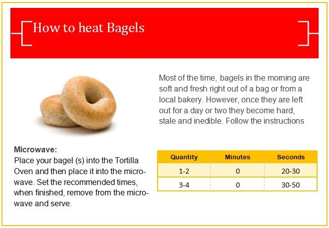 bagel-chart1.jpg