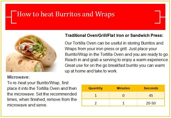 burritoswraps-chart.jpg
