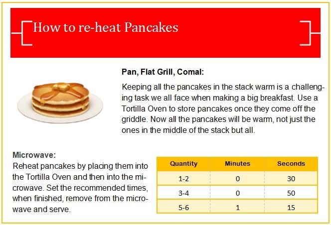 pancakes-chart.jpg