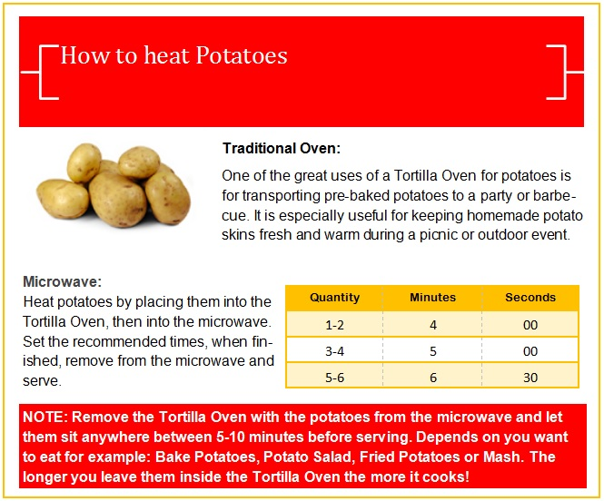 potatoes-chart.jpg