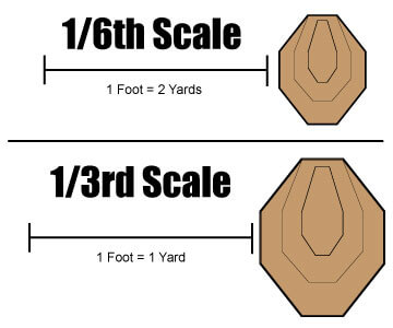 Dry-Fire Target Scale