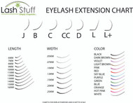 Lash Stuff Eyelash Extension Size Chart