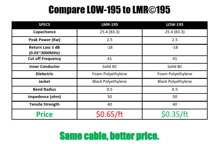 compare-low-195-to-lmr-195.jpg