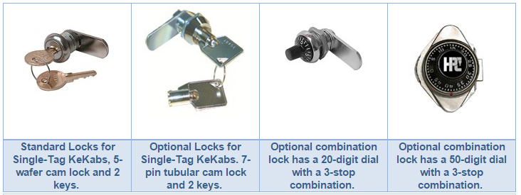 Locking Key Cabinets by HPC KeKab-40