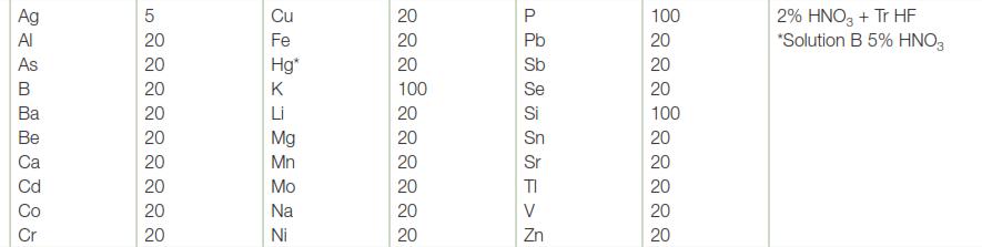 icp200-7.6.png