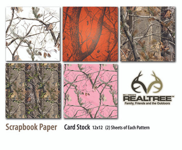 Realtree Camo Kit (2)