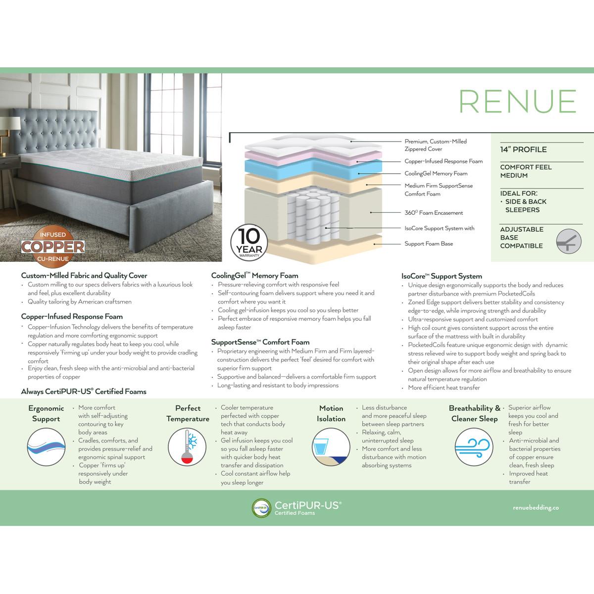 Renue Fourteen Inch Hybrid Mattress and Box