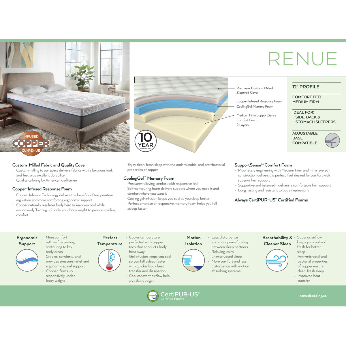 Renue Twelve Inch Memory Foam Mattress and Box
