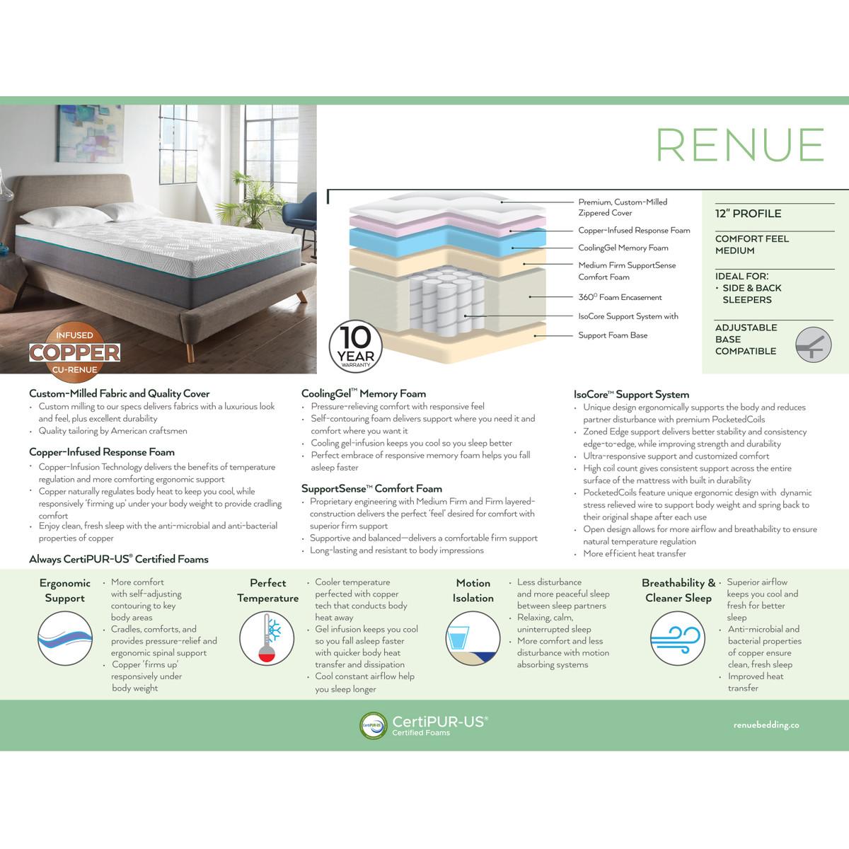 Renue Twelve Inch Hybrid Mattress and Box