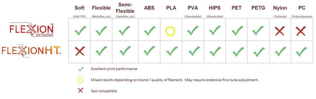 flexion-vs-ht-material-chart-1-1080x340.jpg