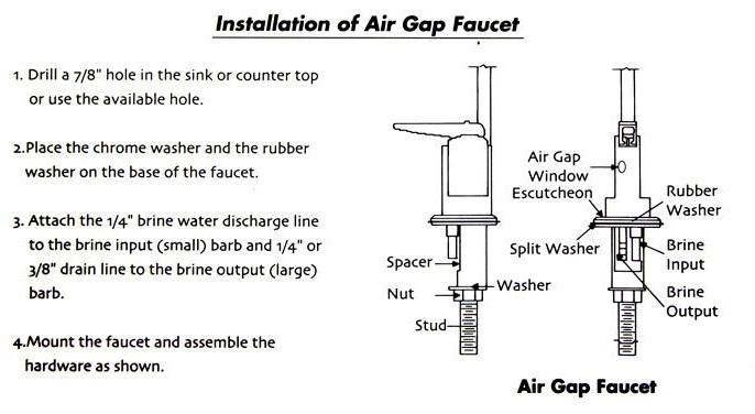 air-gap-instructions-.jpg