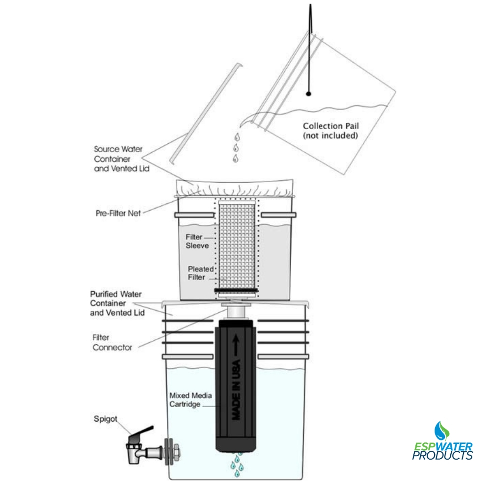 outback emergency water filter how it works