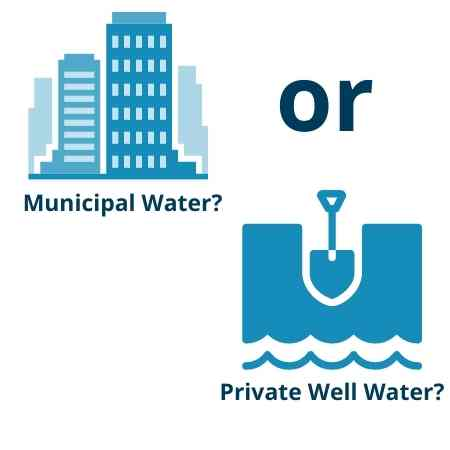 private-well-vs-municipal-water-for-reverse-osmosis-system.jpg