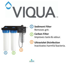 Viqua VIQUA IHS22-D4 Integrated 12 GPM UV System with Sediment and Carbon with Lead Reduction Filters IHS22-D4-