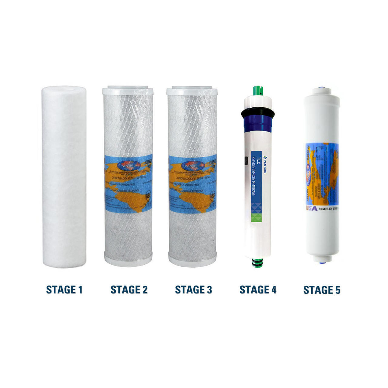 Suitable for Most Water Purifiers CHJ 10-Inch Universal Filter Element Five-Stage Reverse Osmosis Water Filtration System