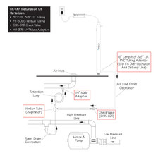 Viqua VIQUA OE-001 Air Venturi Installation Kit for S2Q-OZ OE-001