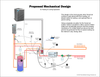 Up to date Piping & Wiring Schematic for floor heating & forced air cooling applications.