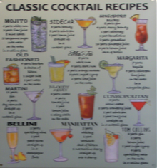 "SIGN MEASURES 12"" W X 16"" H & HAS HOLES IN EACH CORNER FOR EASY MOUNTING RICH COLORS AND GRAPHICS TELLS THE BARTENDER EXACTLY HOW TO MAKE SEVERAL DIFFERENT CLASSIC MIXED DRINKS GREAT FOR ANY BAR OR REC ROOM"