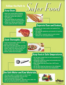 Safer Food Posters in ENGLISH  pic 1