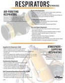 Respirator Safety Posters in ENGLISH  pic 1