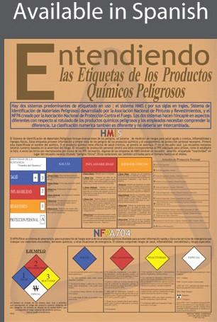 Understanding Hazardous Chemical Poster in SPANISH  pic 1