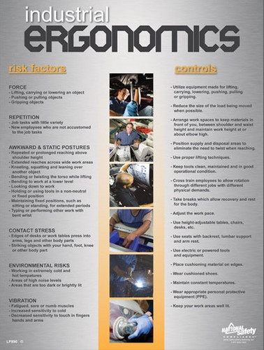 Industrial Ergonomics Safety Posters in ENGLISH  pic 1