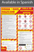 OSHA Hazcom Reference Chart Poster in SPANISH  pic 1