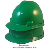 Proportion of Small Size Vs. Regular Size Hard Hat