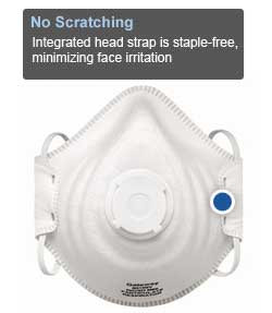 Gateway PeakFit Vented N95 Respirator (10 per box), Part #80102V Pic 1