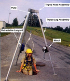 Elk River Deluxe Confined Space System with 50' lifeline