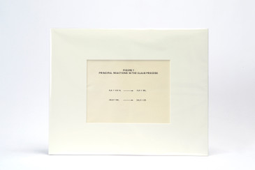 1960s Scientific Diagram, Fig 1: Reactions in Claus Process Mounted in Window Mat, Free U.S. Shipping