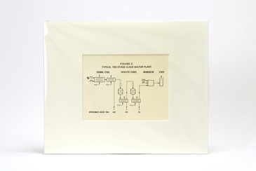1960s Scientific Diagram, Fig 2: Typical Claus Sulfur Plant Mounted in Window Mat, Free U.S. Shipping