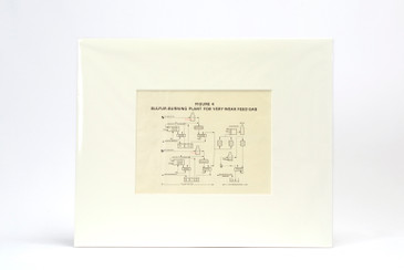 1960s Scientific Diagram - Fig 4: Sulfur Burning Plant, Mounted in Window Mat, Free U.S. Shipping