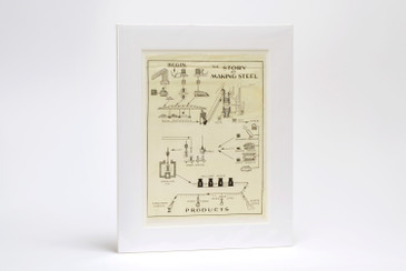 The Story of Making Steel, Vintage Infographic Poster in Window Mat, Free U.S. Shipping