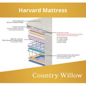 Harvard Mattress