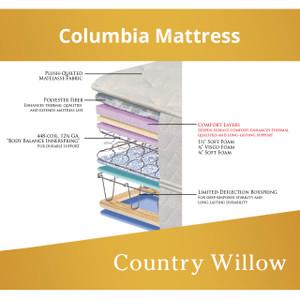 Columbia Mattress