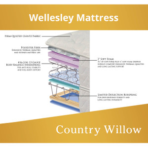 Wellesley Mattress