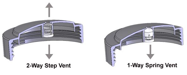 ace-roto-vented-lid.jpg